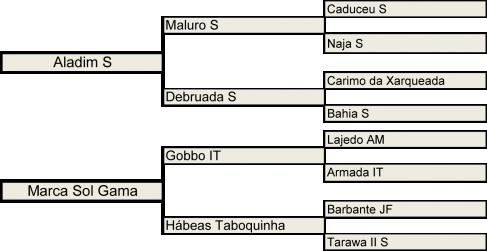 Genealogia 5e4f29bad5